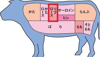 肉10 リブロース