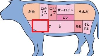 肉11 カルビ